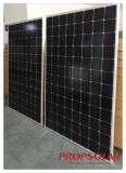 Best Quality Solar Panel 500W with Best Wholesale Price
