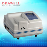 New Type High Performance Analysis Instrument of Lab Fluorescence Spectrophotometer with 200 Nm to 900 Nm Wavelength