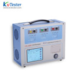 China EXW Price High Precision Automated CT PT Analyzer Current Transformer Test Set