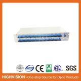 Low Insertion Loss PLC Splitters