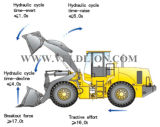 China Manufacture 5t Wheel Loader