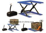Hydraulic Scissor Lift Table with Ce Certificate (HU)