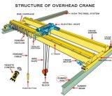 Ce/SGS Certificate Heavy Duty Overhead Bridge Eot Crane 20 Ton