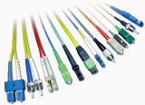 Low Insertion Loss Cheapest Price LC/Sc/St/FC/Mu/MPO/MTRJ Optical Fiber Connector