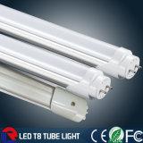 Wholesale Factory Price LED Tube Light T8 LED Tube