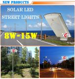 15 Watt High Lumen Outdoor All in One Solar LED Street Light Retrofit Outdoor Lamps High Quality