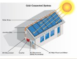 Cheap TUV Approved 2kw off Grid Home Solar Power System