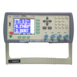 High Precision High Quality Lcr Meter Supplier (AT2818)