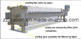 Automatic Hydraulic Pressing Filter Press