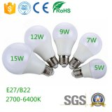 Brazil Hot Sale LED Bulb with Inmetro Certificate