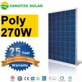 Yangtze 25years Warranty Solar Panel Price 270 Watt Powerbank USA