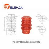 12/24/36kv Epoxy Resin Sensor/Capacitive Insulator/Cast Resin Insulator with Capacitive Sensor/Insulator Sensor
