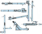 Horizontal, Incline and Vertical Screw Conveyor