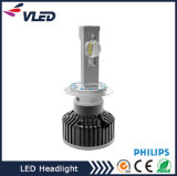 H4 H7 H11 LED Car Light Headlight Auto Head Lamp with Projector Lens Motorcycle Body Part