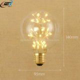 Wholesale High Quality Brass Base Vintage G95 Edison Light Bulb