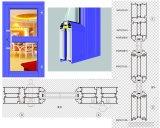 Thermal Break Aluminium Door Profile From China