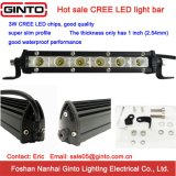 Hot Sale Super Slim 18W 7.5′′ CREE LED Light Bar