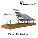 Solar PV Panel Module System/ Ground Mount Solution I