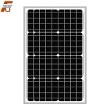 High Transformation Competitive Price Customized Made Solar Panels