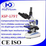 Binocular Microscope Xsp-179t Microscope Objective Lens