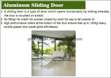 Aluminum Sliding Door Malaysia Price and China High End Quality Hardware
