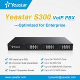 Scalable and Modular IP PBX for Small Business with 300 to 500 Users