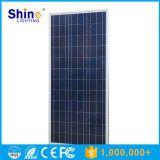 High Quality Poly Solar Module 80W for Power Plant