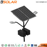 Double Arm 100W 8 Meter Brightest LED Lamp Solar Street Light