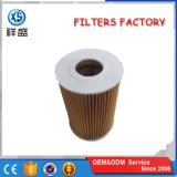 The Factory Supply Good Price Auto Part Engine Oil Filter for 94810722200