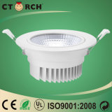 9W LED Downlight 90mm Used for LED Down Light Bulb