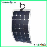 Mono 110W Flexible Solar Panel RV Electric Vehicle Boat Solar Panel