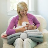 Multifunctional Infant Feeding Pillow Nursing Pillow for Newborn Baby Breastfeeding Patting Burp Pad