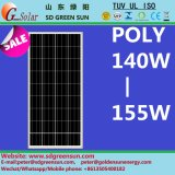 18V 140W-155W Poly Solar Power Panel with Positive Tolerance