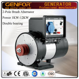 Double Bearing 2-Pole Single Phase Synchronous AC Alternator 2kw