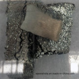 Holmium Metal Ho for New Ferromagnetic Materials Additives