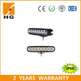 Ce Approved 40W 6'' LED Work Lights for Trucks Long CREE Chip LED Work Lamp for Car LED Work Light Bar
