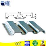 Low Price Zinc Coated Floor Decking Galvanized Iron Sheet