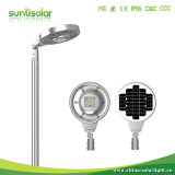 15W Outdoor Integrated Solar Lighting Manufacturer