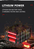 Heavy Duty Power Drills 18V Li-ion 15000ah Electric Cordless Drill