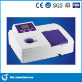 Vis/UV-Vis Spectrophotometer-UV-Vis-Spectrometer Instrument