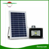 Super Bright 10W Motion Sensor Solar Flood Light IP65 Solar Security Landscape Lawn Floodlight