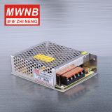 Wholesale! 12V 2A AC DC Adapter 12V 25W Switching Power Supply 12V LED Driver CCTV Camera
