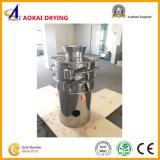 Zs Series High Efficiency Sieving Machine