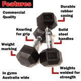 Fixed Rubber Coated Hex Dumbbell