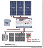 Home Application and 3kw Solar Power Home System