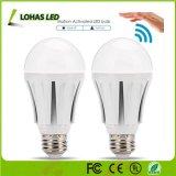 Zhongshan Wholesale A19 E26 12W Radar Motion Sensor Bulb Light