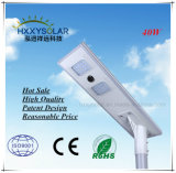 Best Price Solar Street Light 40W