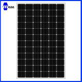 China 200W 250W 330W High Efficiency Poly Solar Panel Mono Power Module