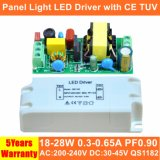 28W Panel Light Isolated Hpf LED Driver for Panel Light with Ce TUV QS1182