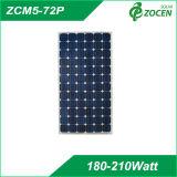 Mono190w Solar Panel/36V
